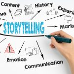 Building Bridges with Storytelling Emails that Sell Like Crazy
