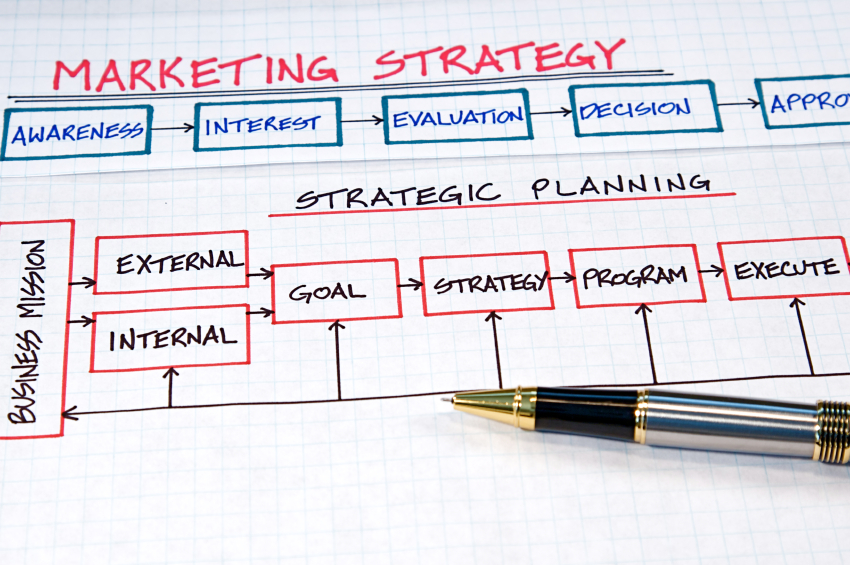 a marketing plan to get clients starting today