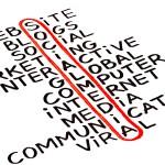 Executive Summary: B2B Social Media