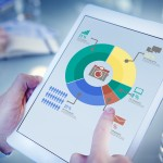 5 Guidelines for Creating Great B2B Infographics