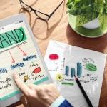 Executive Summary: The Key to Establishing a Brand