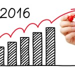 Latest Trends in B2B Content Marketing