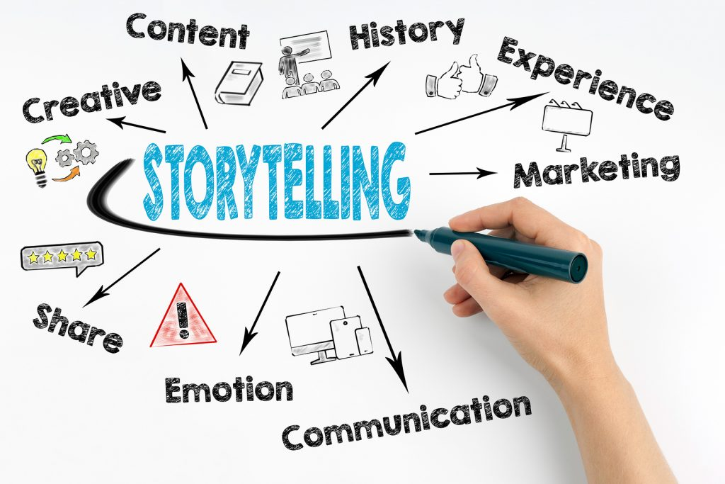 Reality Blog: Using Your Storytelling Skills