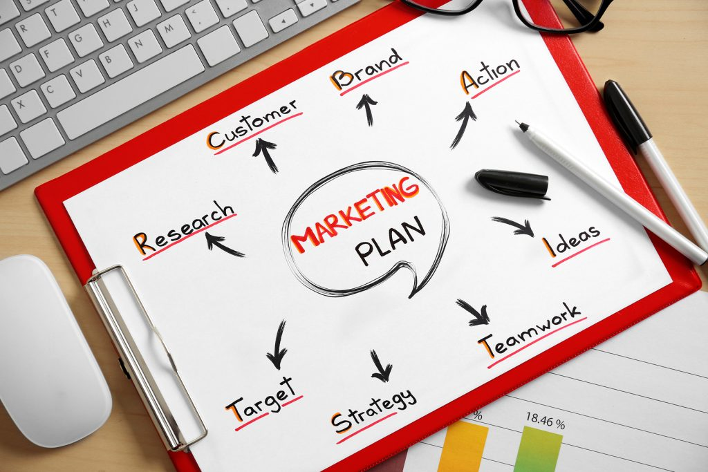 Marketing Yourself Roadmap: Creating a Marketing Plan