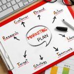 Marketing Yourself Roadmap: Creating a Marketing Plan