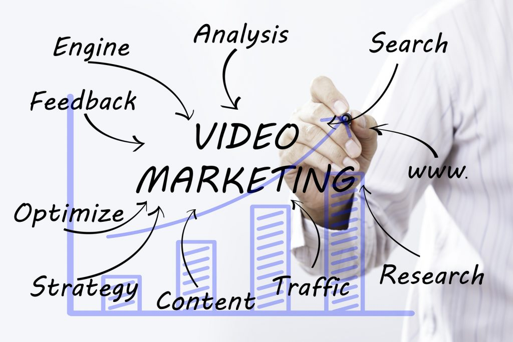 How to Win Business with B2B Video Marketing — Infographic