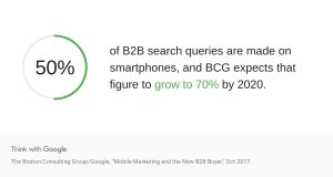 Smartphones, Content, and the B2B Buying Experience