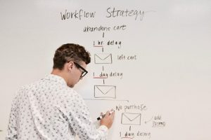 Using Email Courses as Client Lead Generation