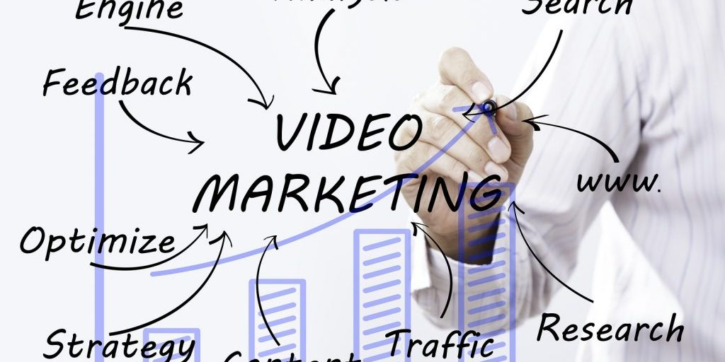 How to Sell B2B Video Scripting to Clients